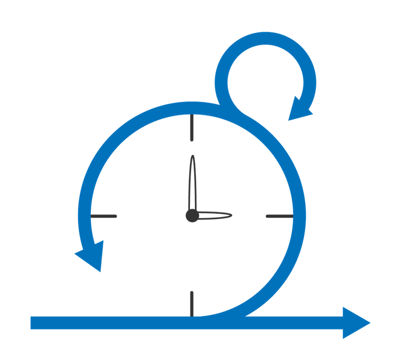 Arrows showing an iterative approach with a clock in the middle